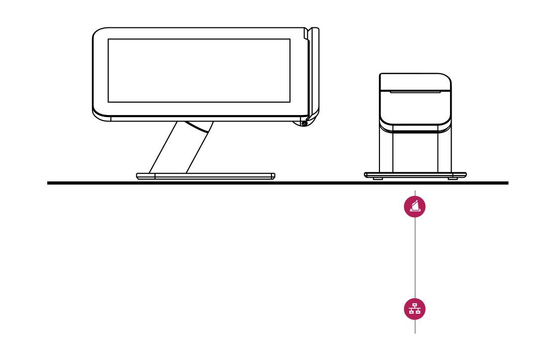 Activate Device via Ethernet